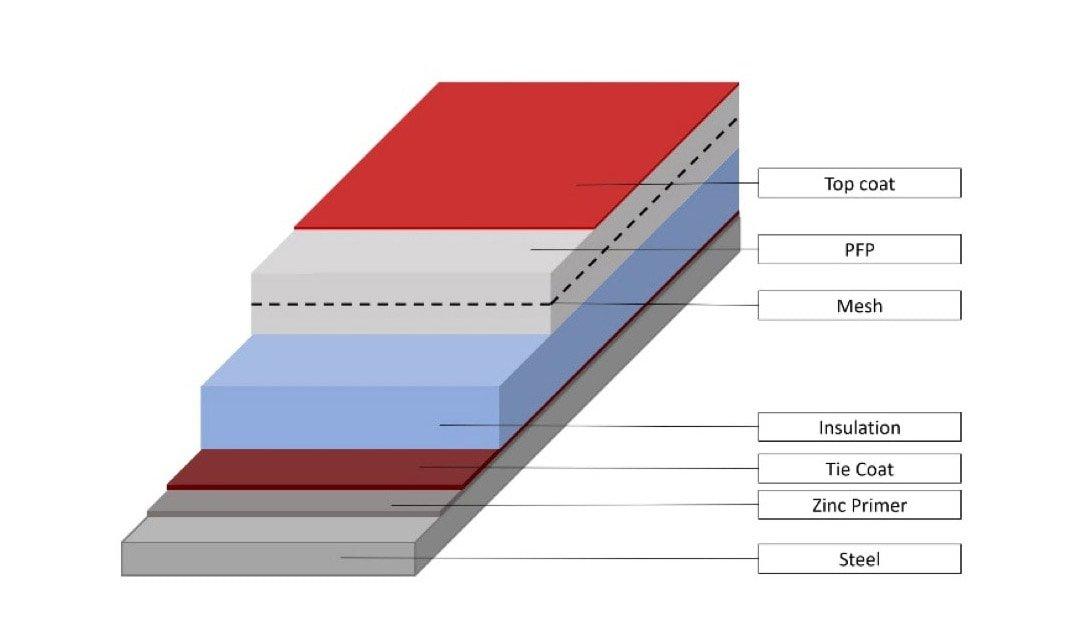 Cryogenic Spill Image